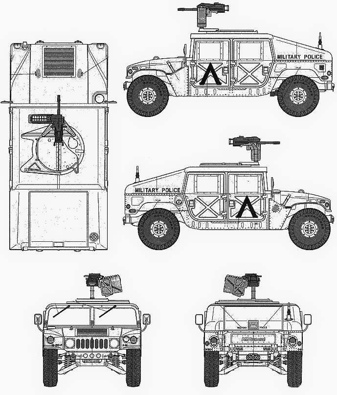 United States Ground Forces: Humvee / HMMWV