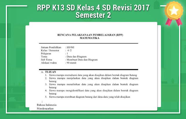 RPP K13 SD Kelas 4 SD Revisi 2017 Semester 2