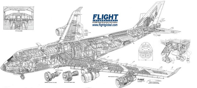 Boeing 747 ~ Fourtriangle ~ Fourtriangle