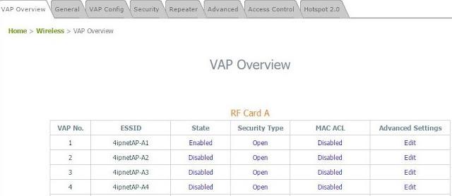 VAP overview