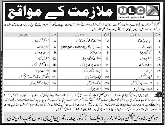 Jobs in Punjab, Latest Jobs in Pakistan, Engineering Jobs in Pakistan, Jobs in Islamabad, Jobs for DAE, DAE Jobs 2018