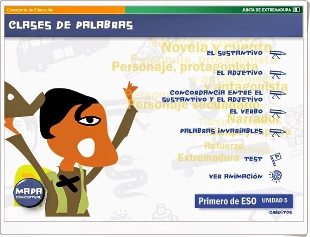 Clases de palabras (Aplicación interactiva de Lengua Española)