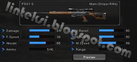 Senjata PointBlank PSG1 S.