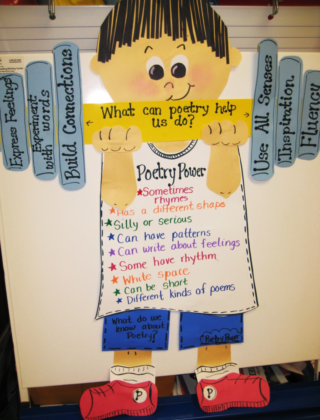 First Grade Wow Poetry Power