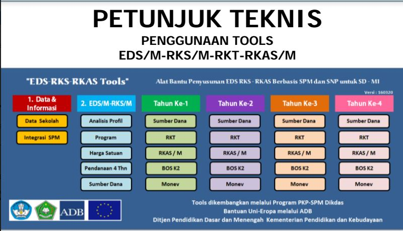 Buku Petunjuk Teknis Penggunaan Tools Eds Versi 2016 Format Pdf Wiki Edukasi
