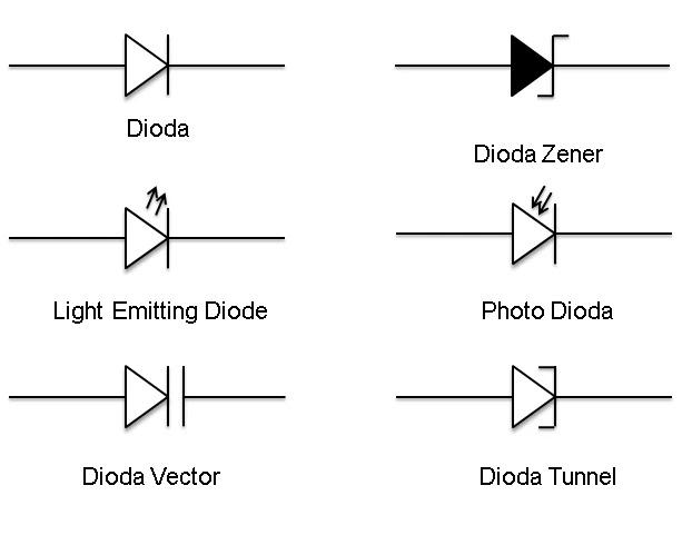 jenis-jenis dioda