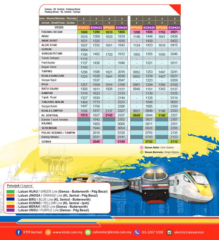 Jadual KTM ETS Gemas - KL Sentral - Padang Besar
