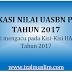 Aplikasi Nilai UASBN PAI SD Tahun 2017