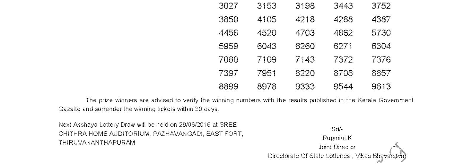 Akshaya AK 247 Lottery Results 22-6-2016