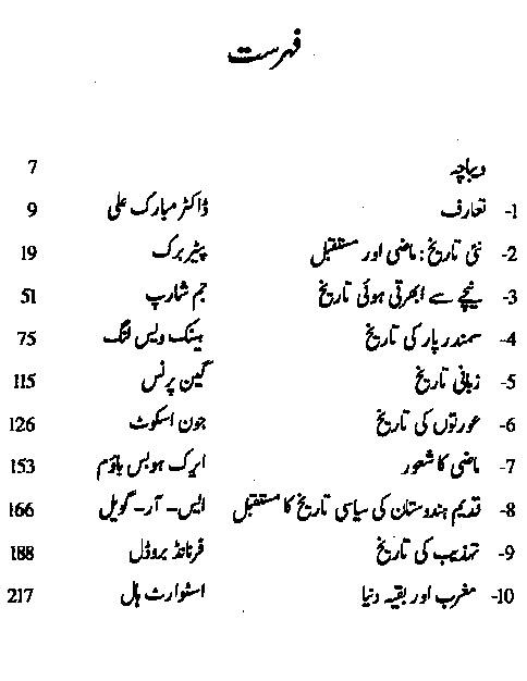 Modern History in Urdu by Mubarak Ali Free PDF