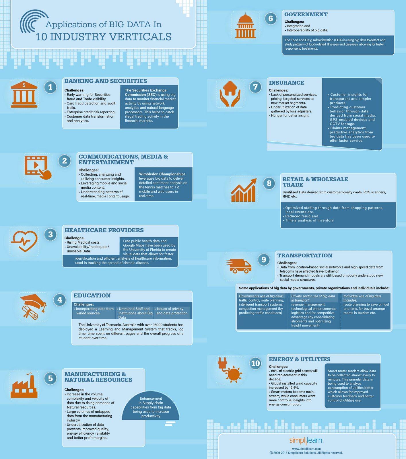 IndoMonitoring: Penggunaan big data