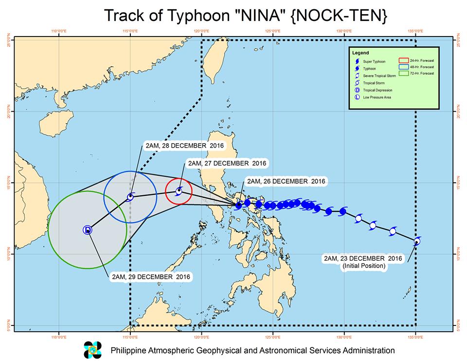 Typhoon Nina track