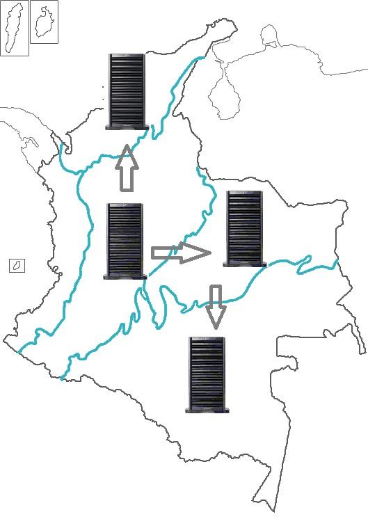 Solución Integral En Telecomunicaciones S.A.S