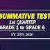 SUMMATIVE TEST (1st Quarter) SY 2019-2020