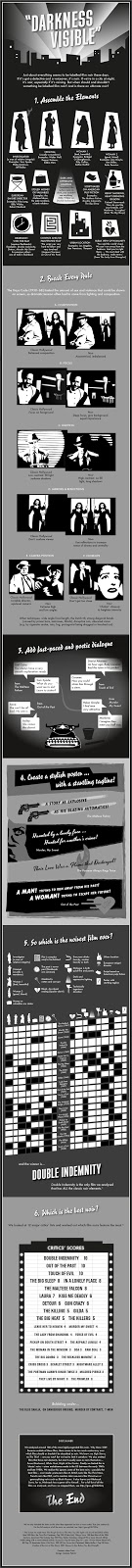 https://www.behance.net/gallery/28159163/Film-noir-infographic-for-BFI