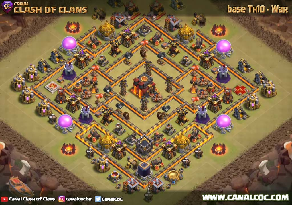 Th War Base Attack Strategy  Ring Base