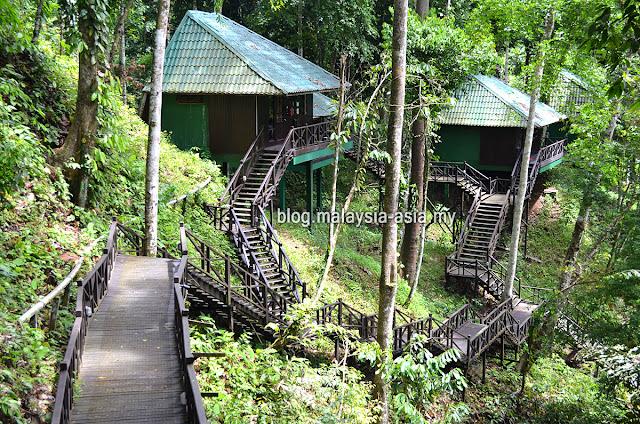 Malaysia Eco Tourism 2016