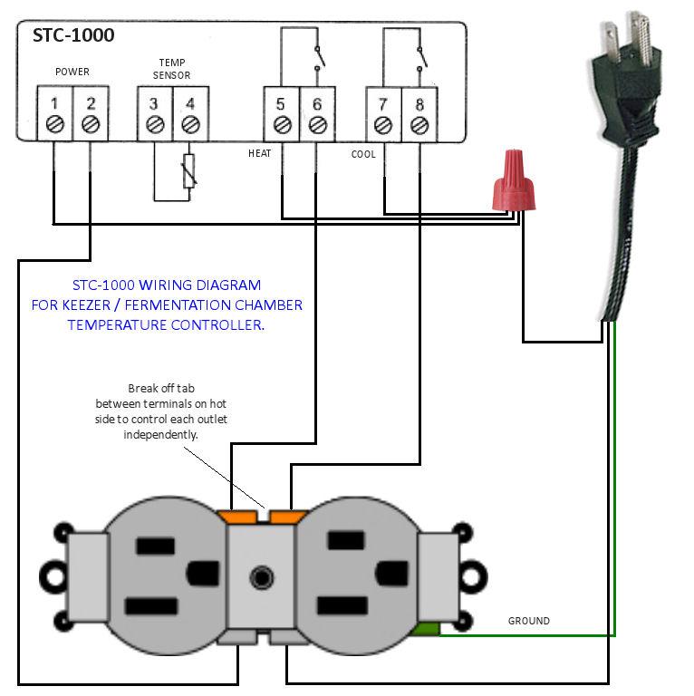 Kegerator Thermostat Wiring Diagram - All Diagram Schematics on