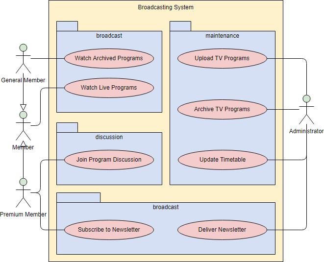 Gambar-Cara-Menggambar-Use-Case-Diagram