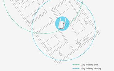 TP-Link, TL-WA855RE, thiết bị nối mạng, bộ mở rộng sóng wifi