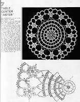 Decorando Com Crochê: Toalha Redonda de Crochê Com Gráfico
