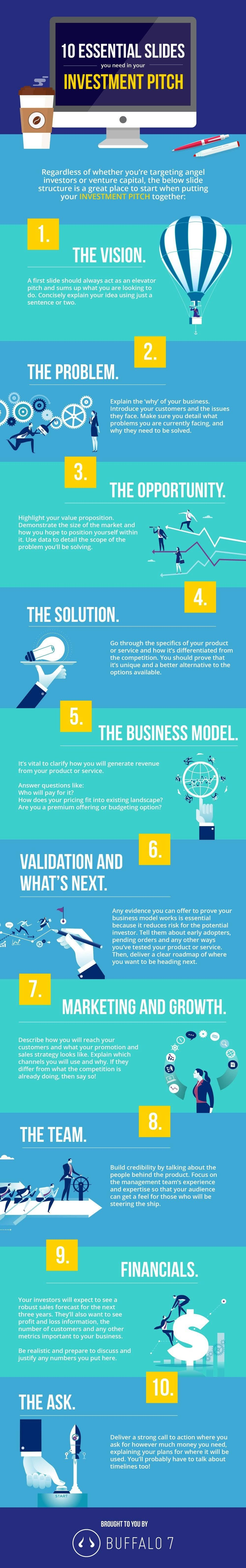 The 10 Things You Should Cover in Every Investment Pitch #infographic