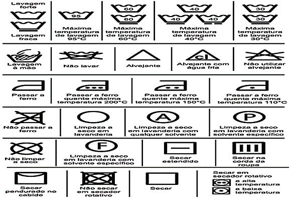Códigos-das-roupas