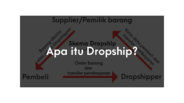 Apa itu Dropship? Keuntungan dan Kekurangan Dropship