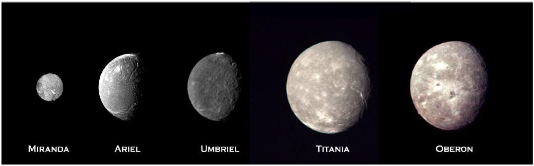Future Planetary Exploration: How We Would Explore Uranus ...