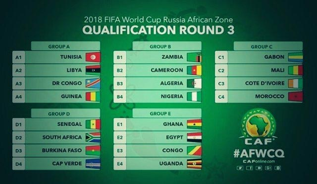 Full list: 2018 World Cup qualifications team tables