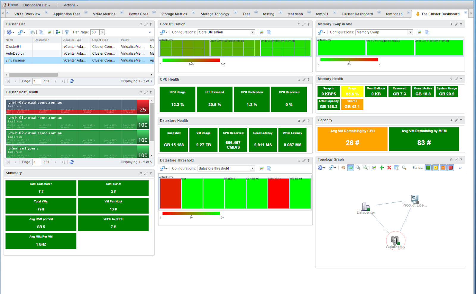 vXpress: vCenter / vRealize Operations Manager Dashboard