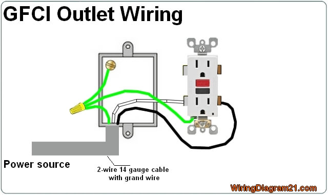 gfci outlet wiring wiring diagram database rh brandgogo co wiring gfci receptacles that share one neutral wires wiring gfci receptacles diagram