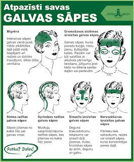 http://www.jutieslabi.lv/2015/11/atpazisti-sava-galvas-sapes.html
