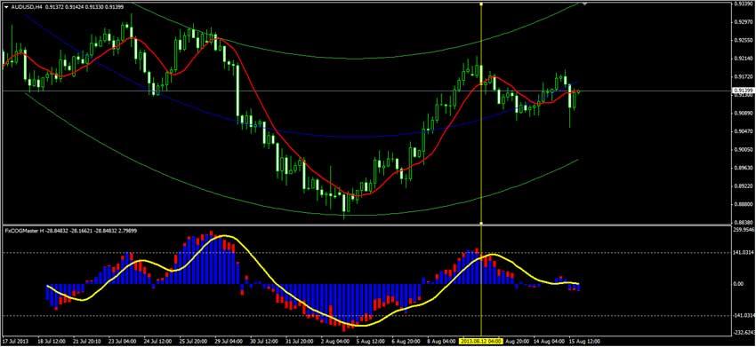 Форекс брокер MRC Markets