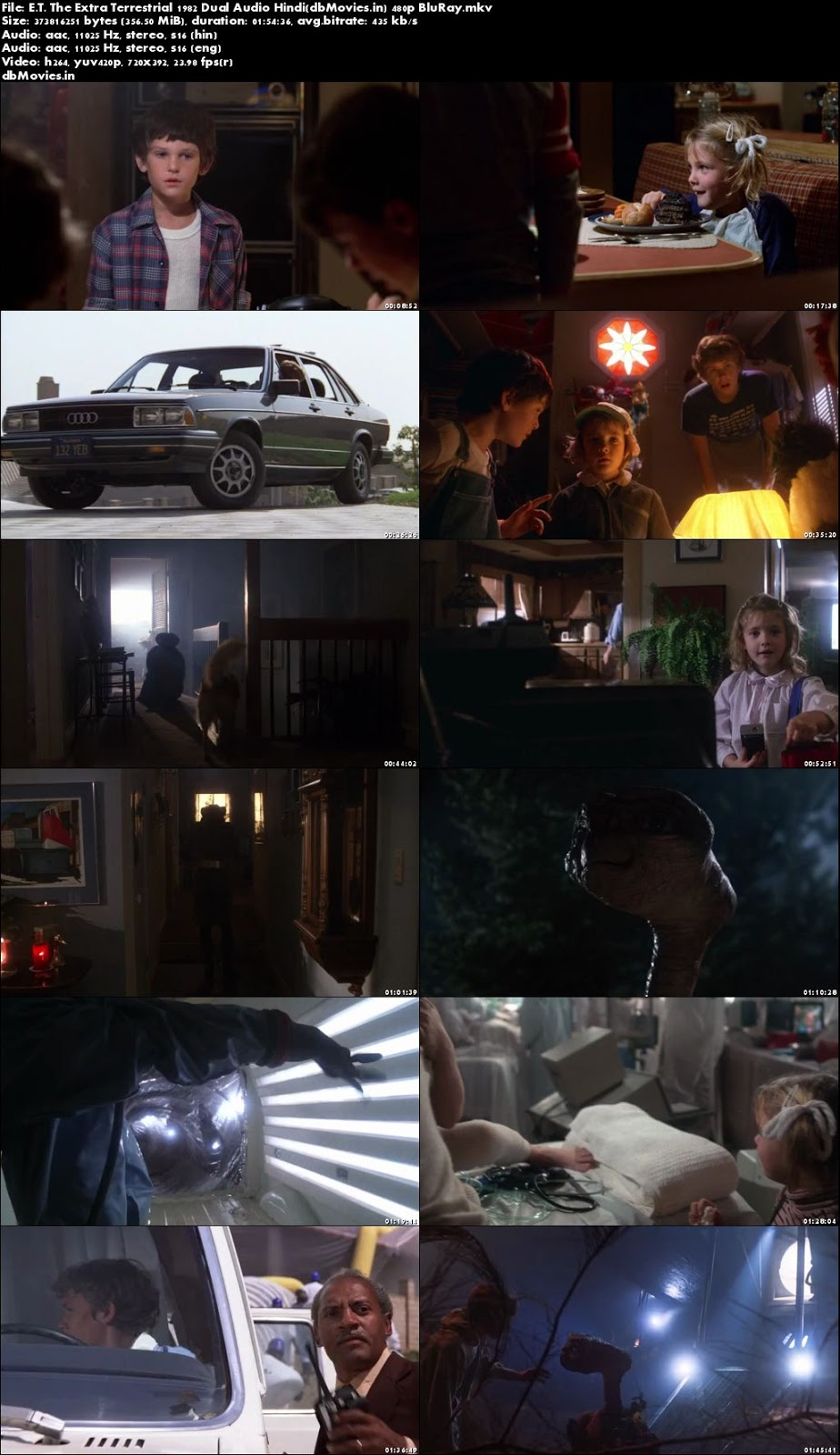 Screen Shots E.T. The Extra Terrestrial 1982 Full Movie Download Dual Audio 300MB