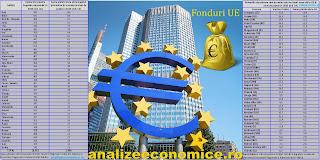 Topul primăriilor de comună după sumele primite de le UE