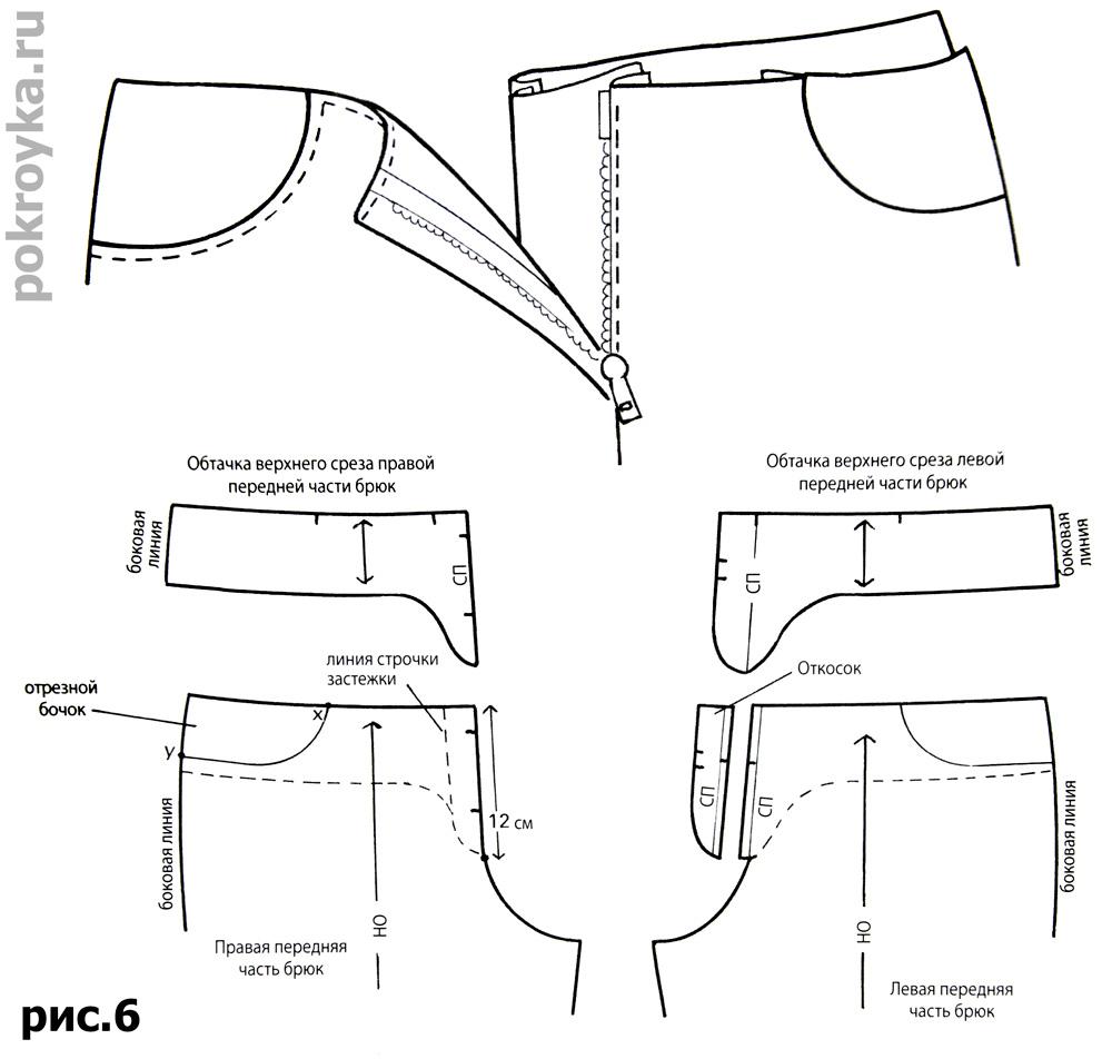 Укороченные брюки с заниженной талией