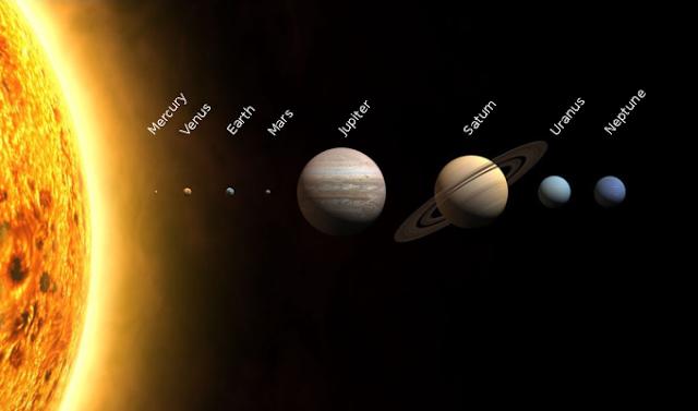 Comparación tamaño planetas Sistema Solar