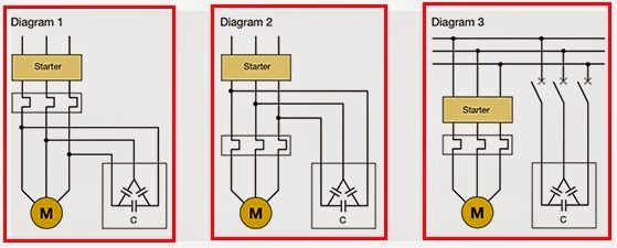 Diesel Generator Control Panel Wiring Diagram For Bell Door Entry System Electrical Engineering World: Power Factor Correction Of Motors