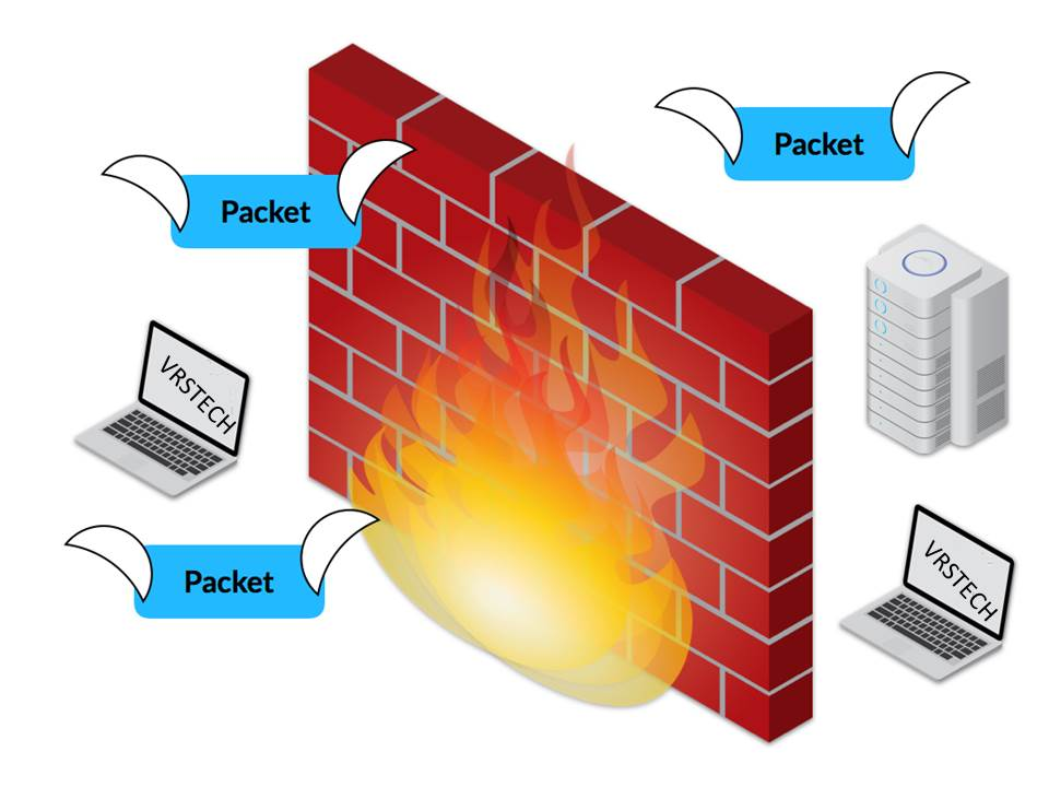 kinds of network security firewall for securing networks from intrusions