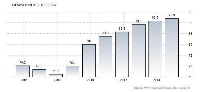 The Inflation Lie | Zero Hedge | Zero Hedge