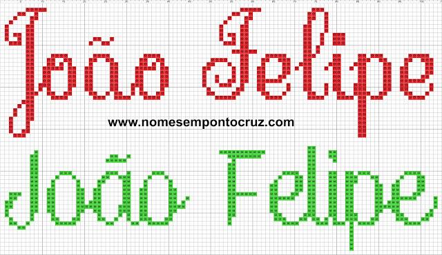 Nome João Felipe em Ponto Cruz