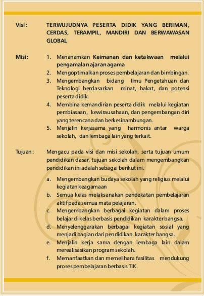 Penjelasan Dan Contoh Visi Misi Dan Tujuan Sekolah Lengkap