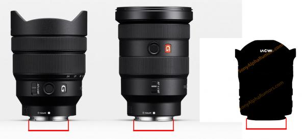 Сравнение Laowa 10-18mm со сверхширокоугольными зумами Sony