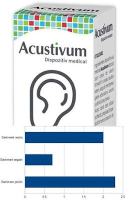 pareri forum acustivum spray igiena urechilor