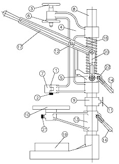Catia e Inventor con Ciri: RINCON DEL CAD 3D Herramienta