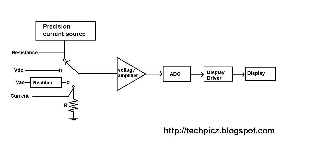 Digital Multimeter Diagram Related Keywords & Suggestions - Digital on