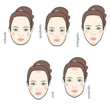 Primeiro reconheça o formato do seu rosto. E AGORA VAMOS AS DICAS. c00fa1ac4a