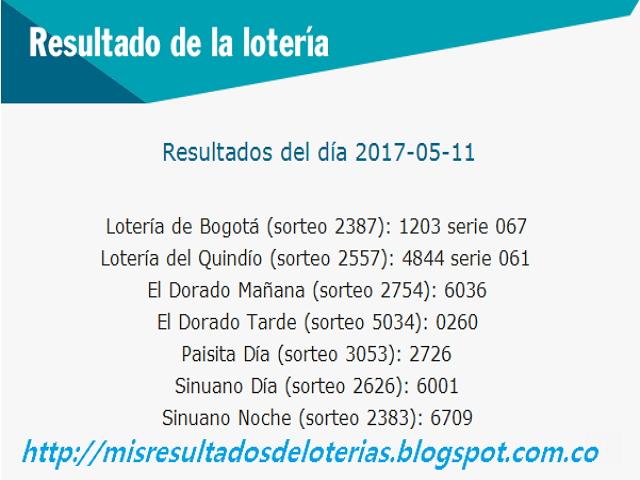 """""""Como jugo la loteria hoy - Resultado de la Lotería"""""""