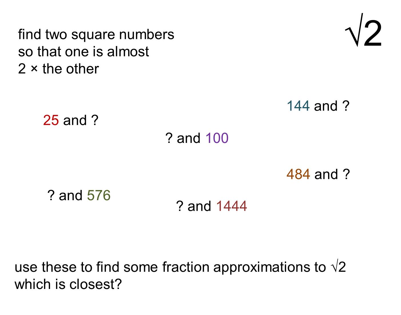 Median Don Steward Mathematics Teaching Fraction